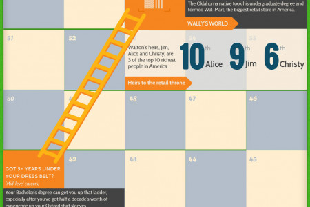 Chutes & Corporate Ladders Infographic