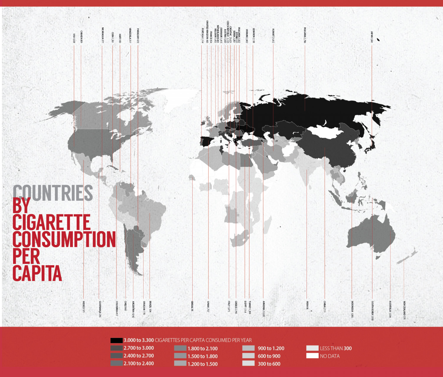 Cigarretes consuption in the world Infographic