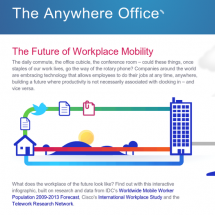 Cisco - The Anywhere Office Infographic