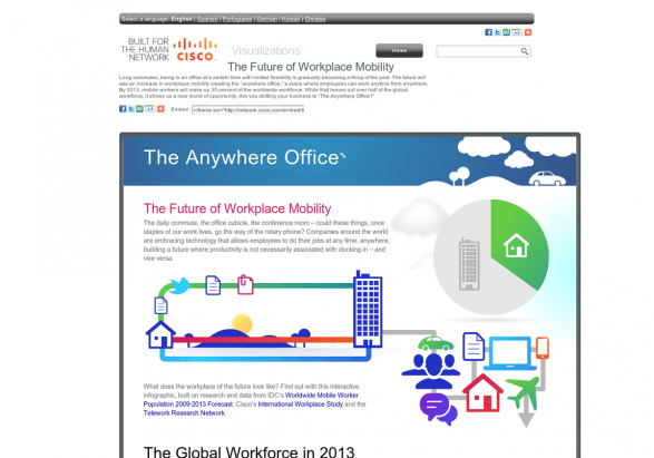 Cisco - The Anywhere Office