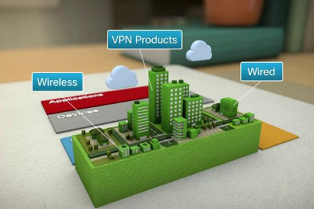 Cisco: Unified Access Enabling BYOD Smart Solution Infographic