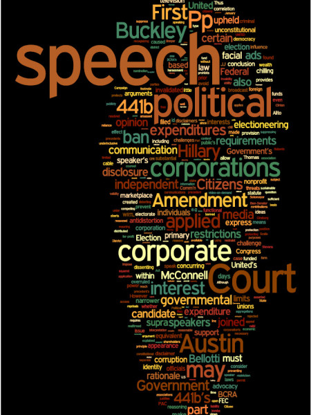 Citizens United Free Speech Case Infographic