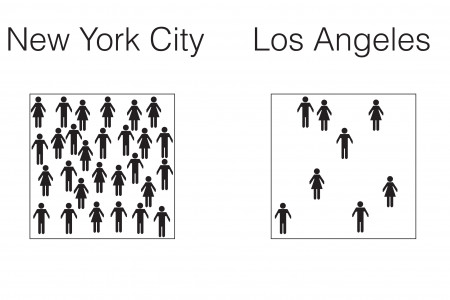 City Density Infographic