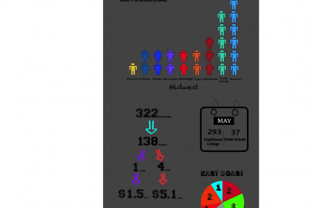 Class of 2012 Infographic