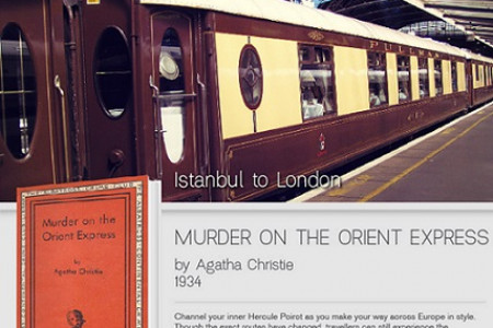 Classic Literature Travel Guide Infographic