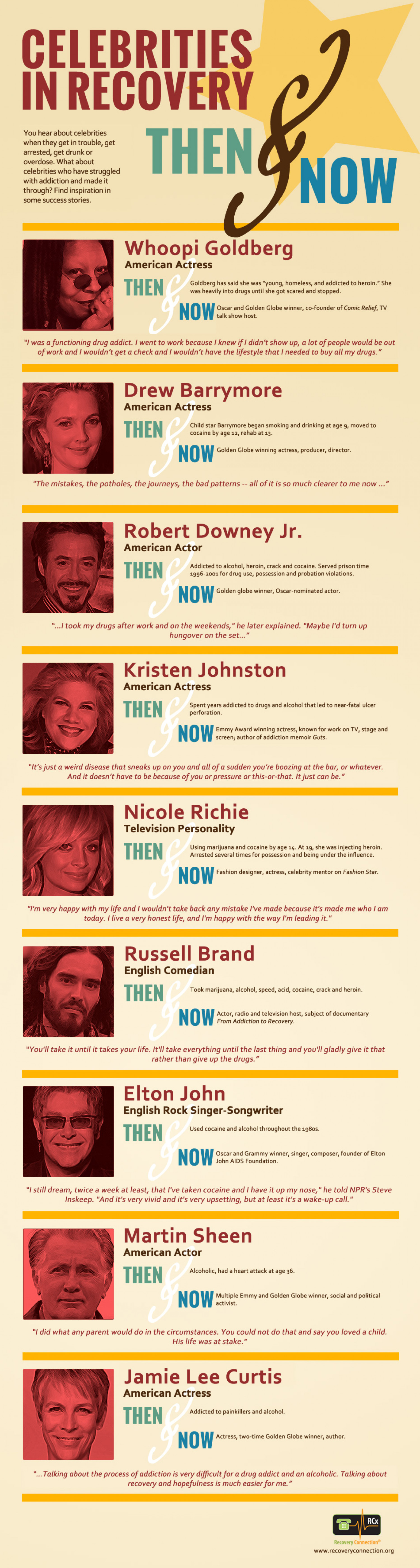 Clean and Sober Celebrities Infographic Infographic