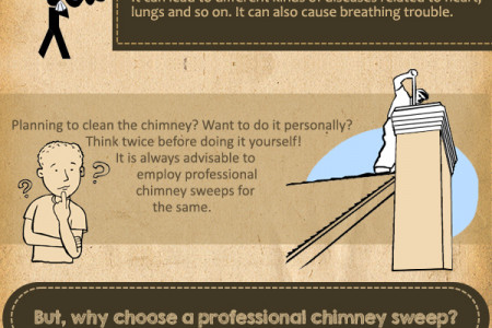 Cleaning The Fireplace Chimney Infographic