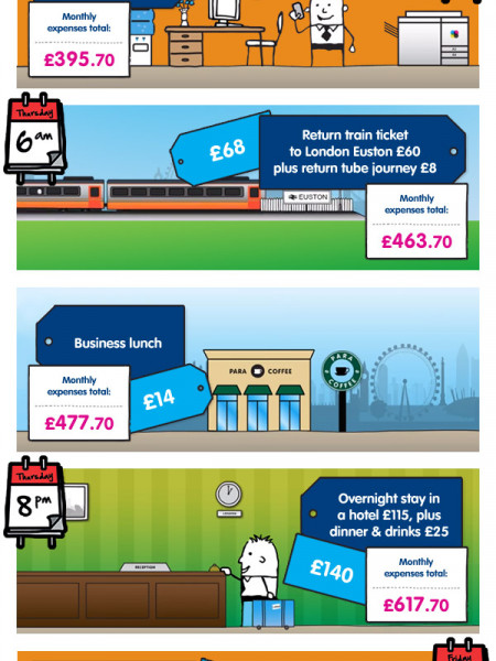 Claiming legitimate business expenses Infographic