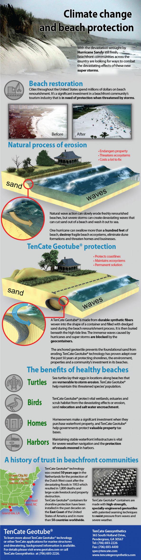Climate Change, Beach Erosion and TenCate Geotube Infographic