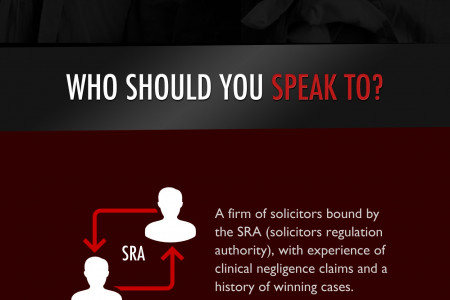 Clinical Negligence Infographic