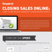 Closing Sales Online: How to Increase Website Conversion Rates Infographic
