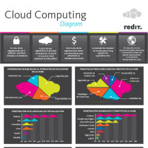 Cloud Computing Diagram Infographic