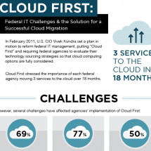 Cloud First: Federal IT Challenges  Infographic