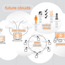 Cloud Journey: how IT is evolving Infographic