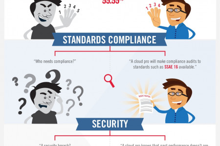 Cloud Poser vs. Cloud Pro Infographic