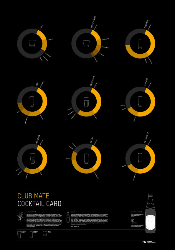 Club Mate Cocktail Card Infographic