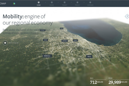 CMAP - Mobility: engine of our economy  Infographic