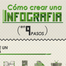 Como crear una infografia Infographic