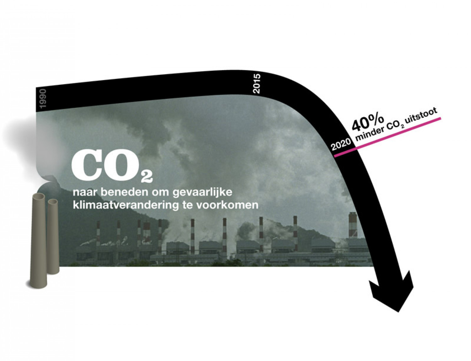 CO2 reduction Infographic