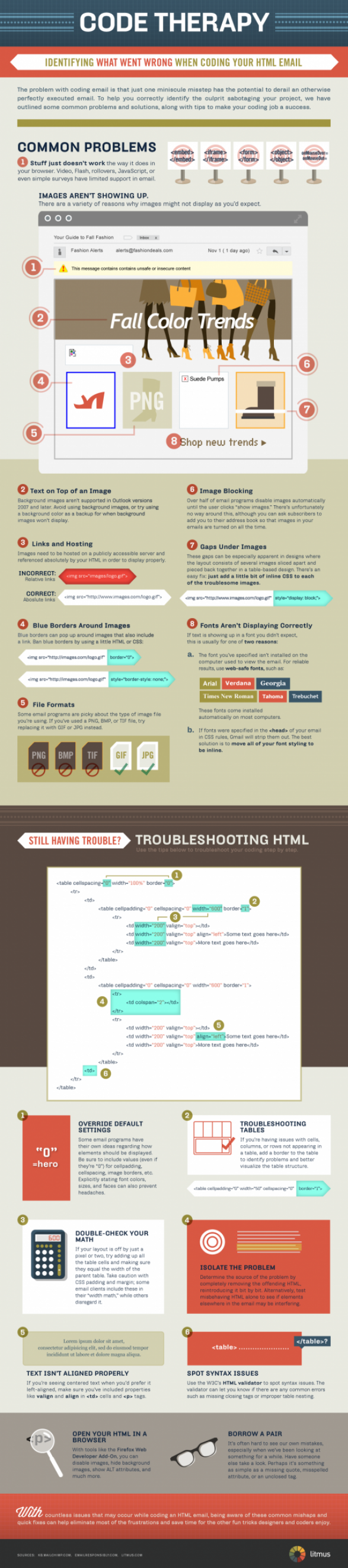 Code Therapy: 16 Tips for Troubleshooting Your HTML Email