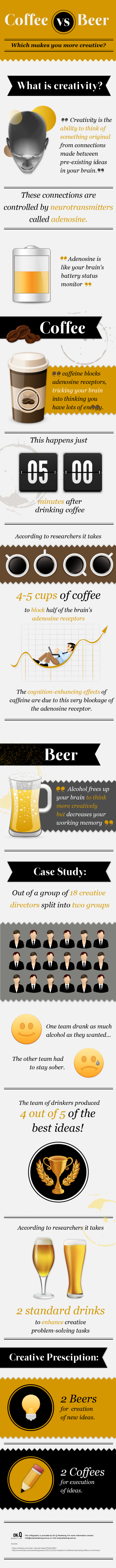 Coffee or Beer : What makes you more creative?