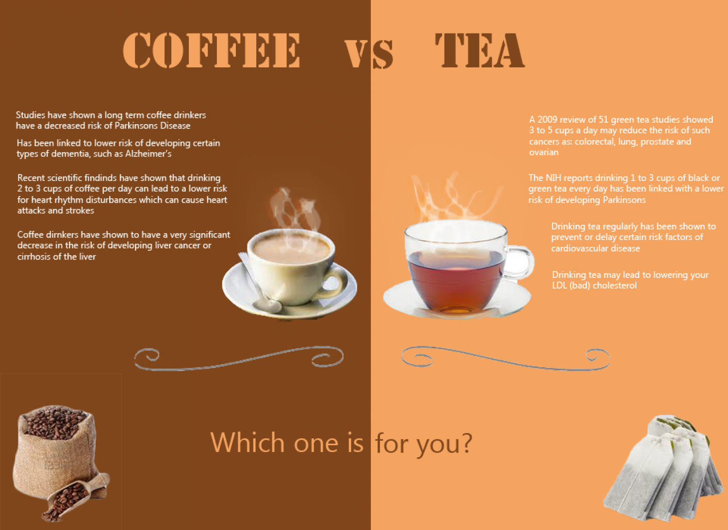 Coffee vs Tea Infographic