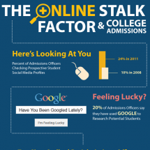 College Admissions and Social Media Infographic