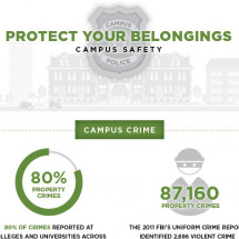 College Safety Tips to Avoid Campus Crime Infographic
