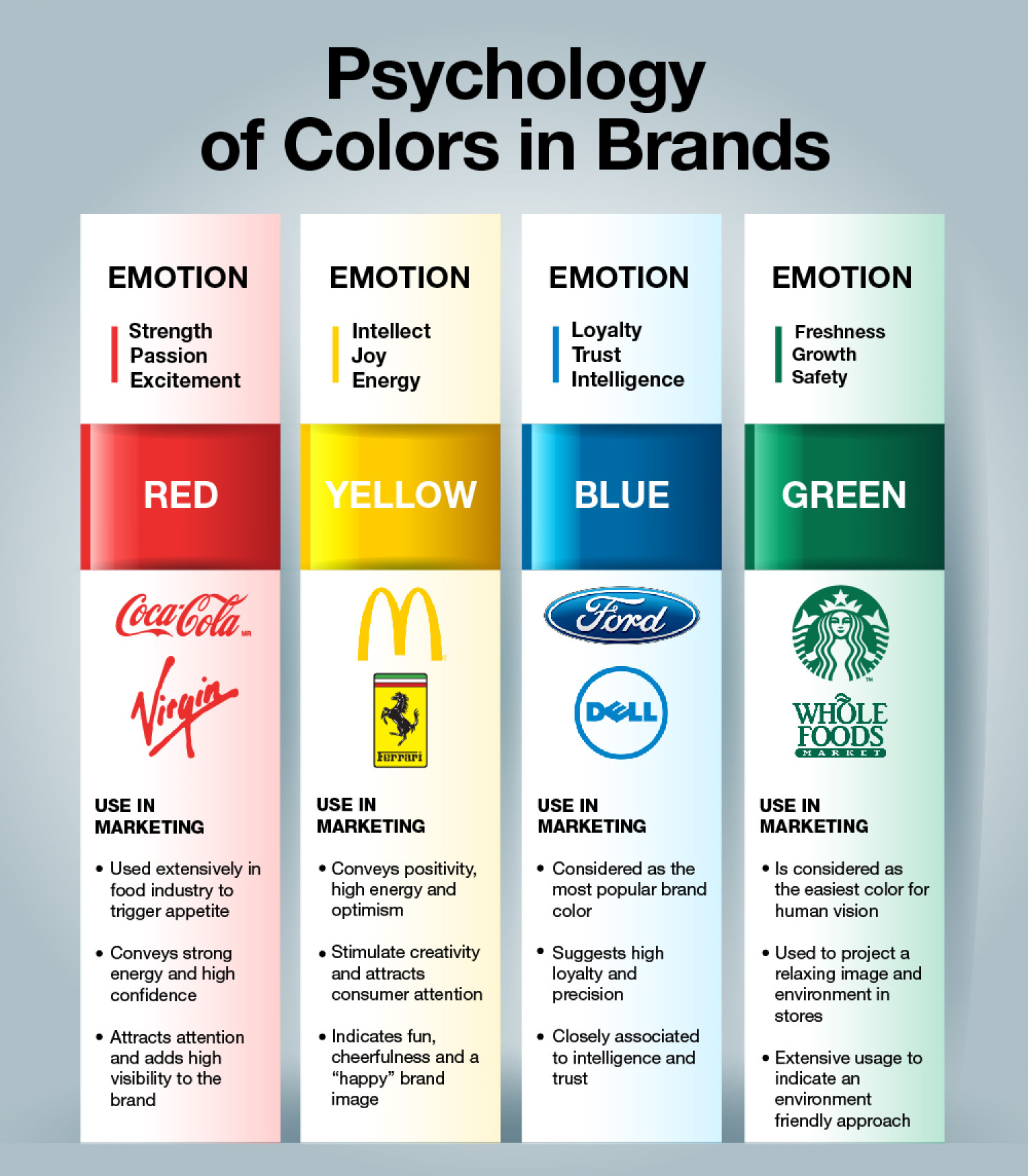 Color psychology in brands visual ly