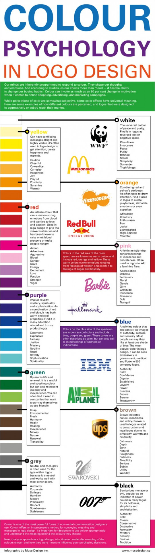 Color Psychology in Logo Design