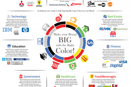 Make Your Brand Color! Infographic