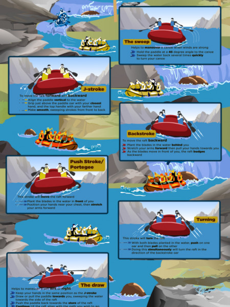 Rafting guide for dummies Infographic