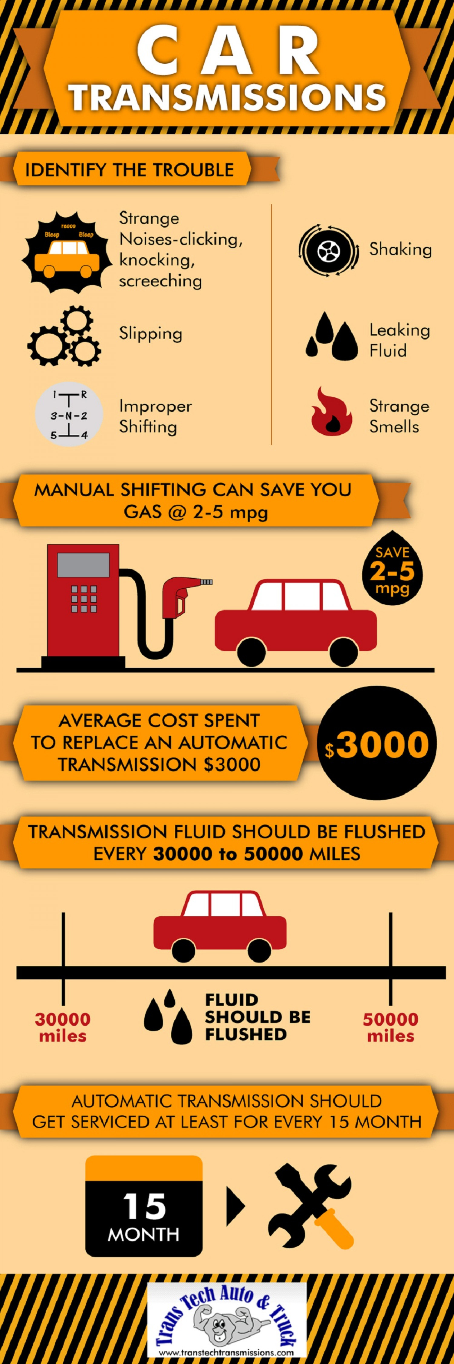 Colorado Springs Auto Transmission Specialists Infographic