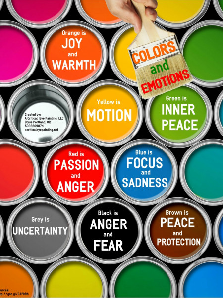 Colors and Emotions Infographic