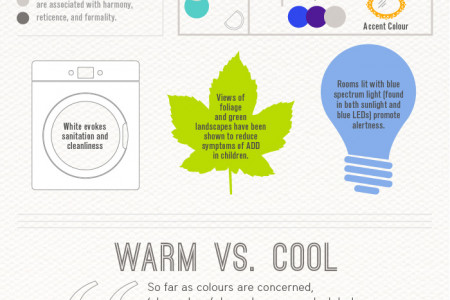 Colouring Your Home Infographic