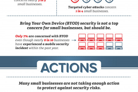 Come In, We're Secure Infographic