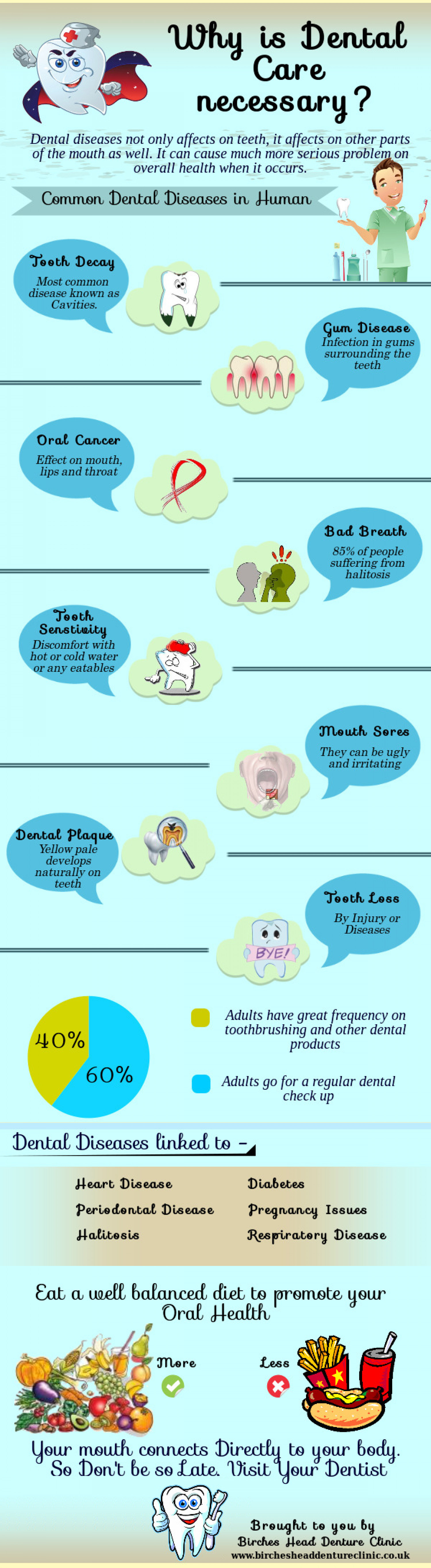 Common Dental Diseases in Human Infographic