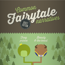 Common Fairytale Narratives - Beast Edition Infographic
