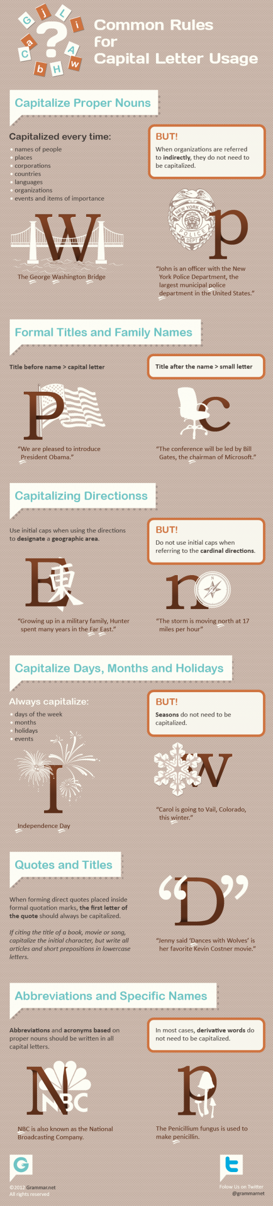 Common Rules for Capital Letter Usage