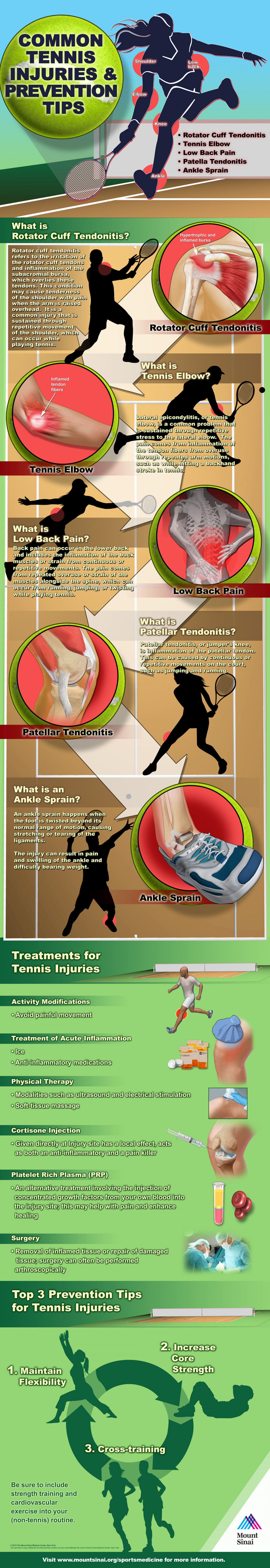 Common Tennis Injuries and Prevention Tips Infographic
