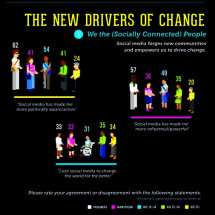 Communities and Citizenship Redesigned for a New World Infographic