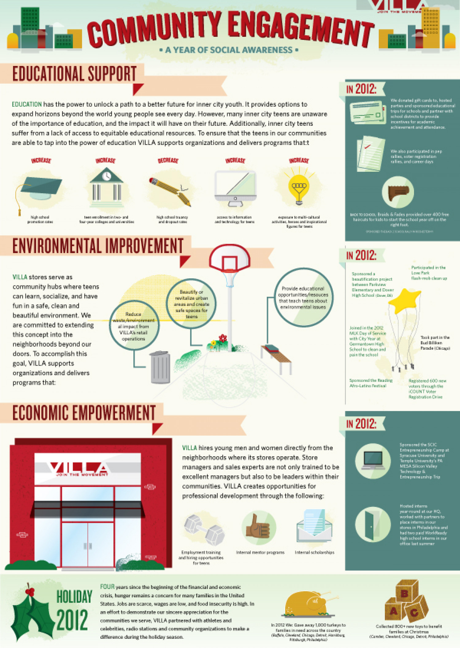 Community Engagement Infographic