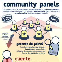 Community Panels Infographic