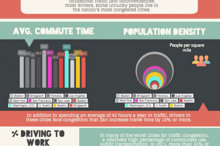 Commuter Science Infographic
