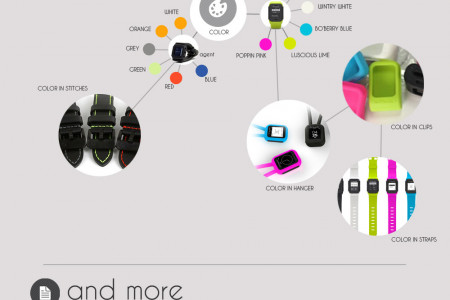 Comparision of popular Smartwatches from Kreyos, Pebble and Agent Infographic