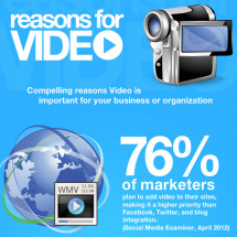 Compelling Reasons for Adding Video to Your Website Infographic