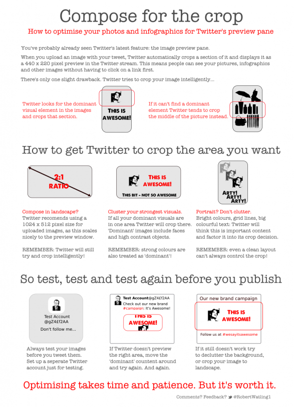 Compose for the crop - make your pictures and infographics work  in Twitter