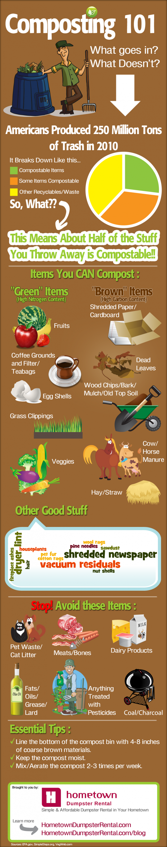 Composting 101 -- What