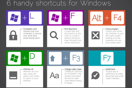 Computeach yourself 6 handy shortcuts for Windows Infographic