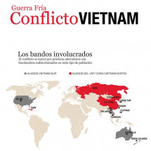 Conflicto Vietnam Infographic